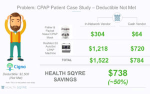 Health Sqyre's platform makes it easy for patients to save money on DMEs.